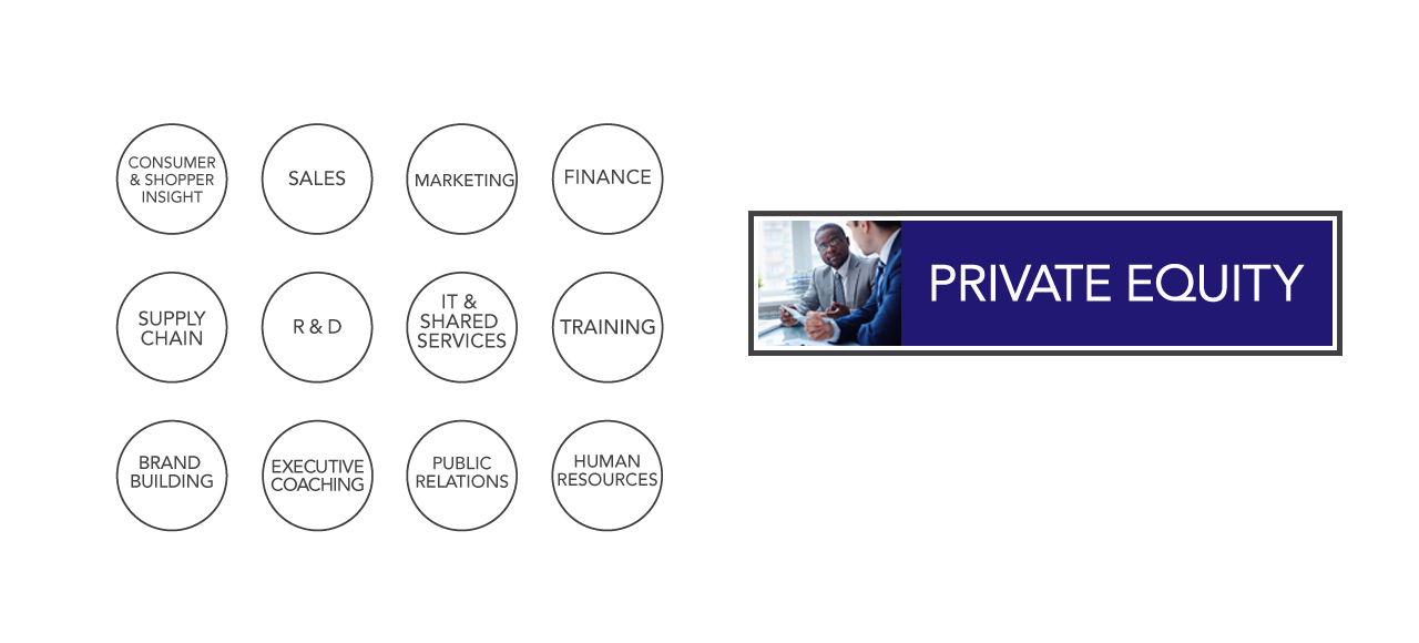 10_PrivateEquity_A