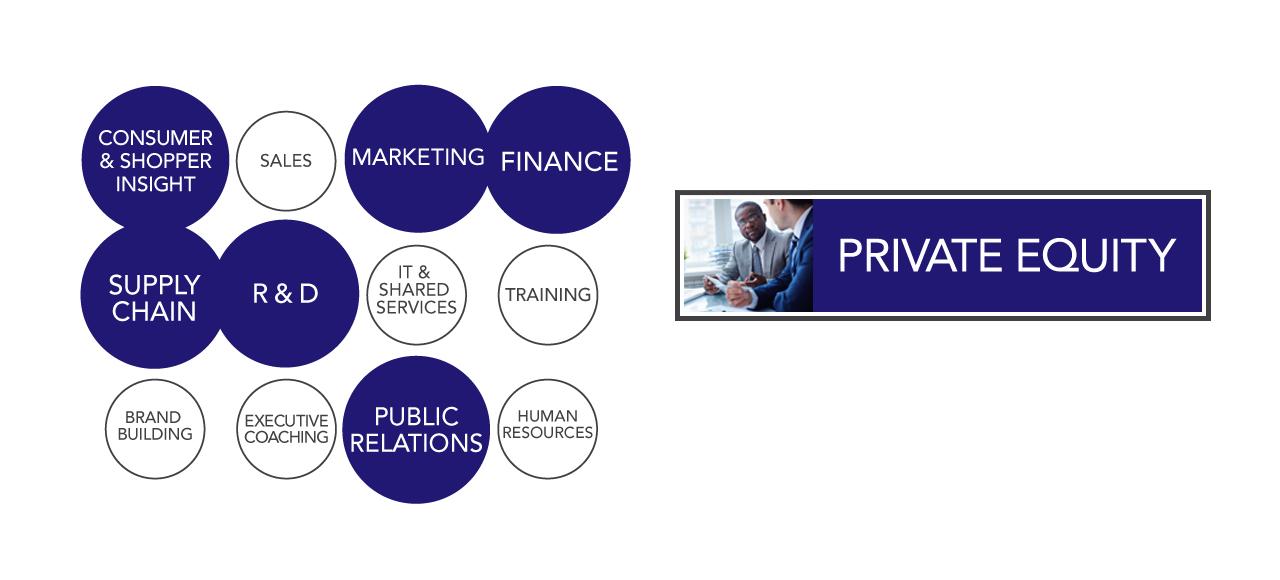 11_PrivateEquity_B