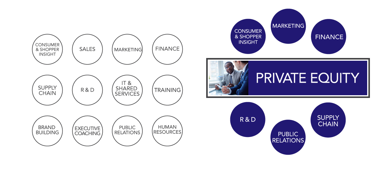12_PrivateEquity_C