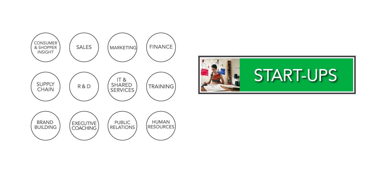 6_StartUps_A
